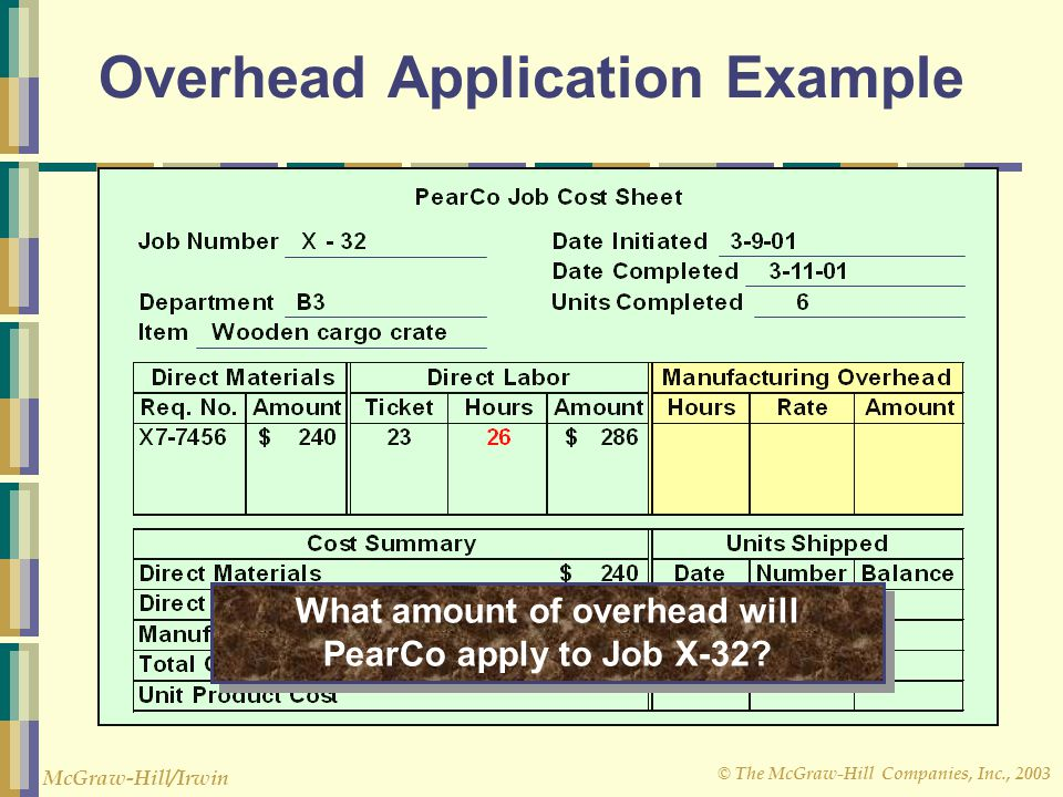 © The McGraw-Hill Companies, Inc., 2003 McGraw-Hill/Irwin Overhead Application Example What amount of overhead will PearCo apply to Job X-32?