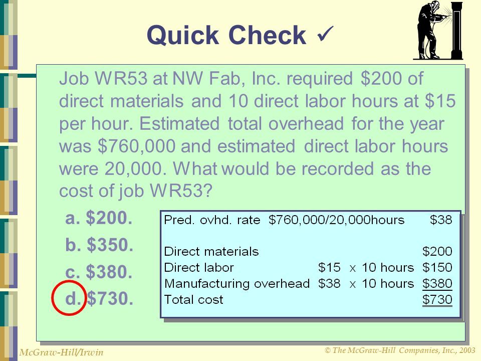 © The McGraw-Hill Companies, Inc., 2003 McGraw-Hill/Irwin Quick Check Job WR53 at NW Fab, Inc. required $200 of direct materials and 10 direct labor h