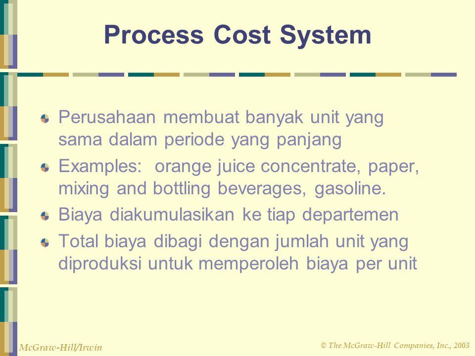 © The McGraw-Hill Companies, Inc., 2003 McGraw-Hill/Irwin Process Cost System Perusahaan membuat banyak unit yang sama dalam periode yang panjang Exam