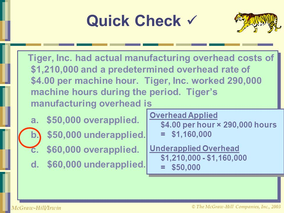 © The McGraw-Hill Companies, Inc., 2003 McGraw-Hill/Irwin Tiger, Inc. had actual manufacturing overhead costs of $1,210,000 and a predetermined overhe