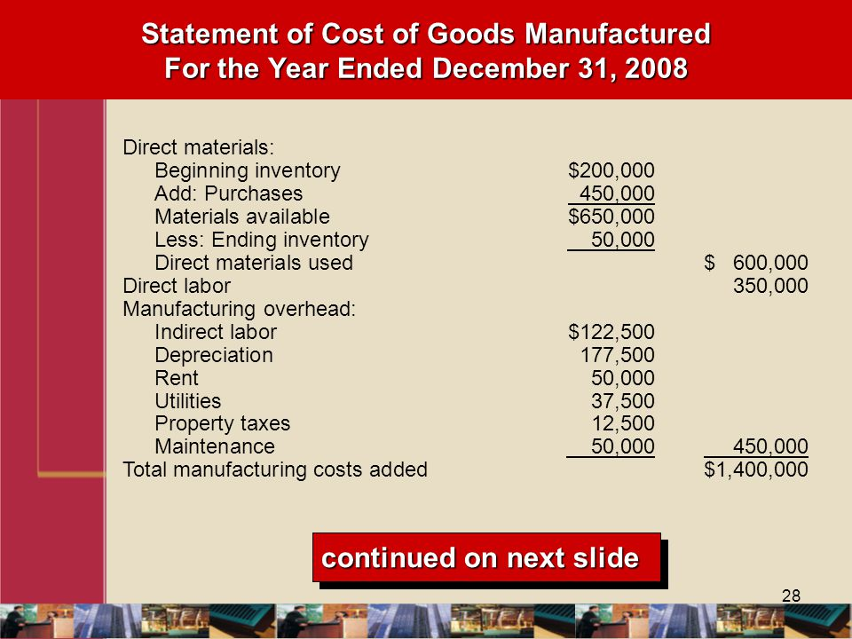 28 Statement of Cost of Goods Manufactured For the Year Ended December 31, 2008 Direct materials: Beginning inventory$200,000 Add: Purchases 450,000 M