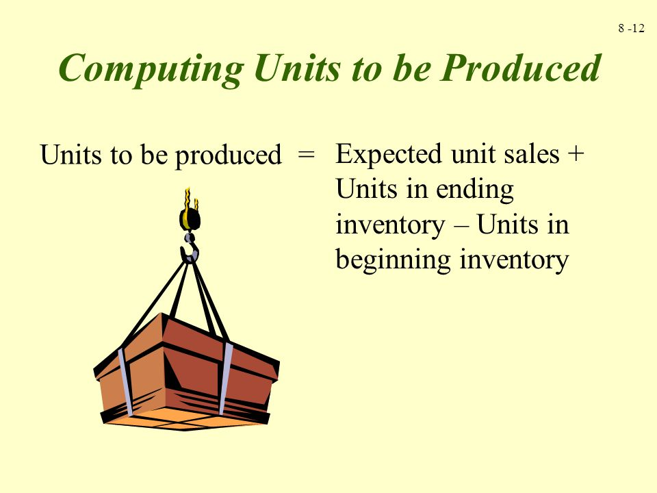 8 -12 Computing Units to be Produced Units to be produced = Expected unit sales + Units in ending inventory – Units in beginning inventory