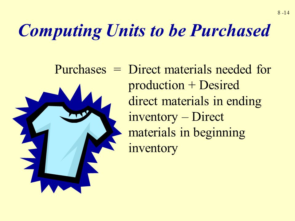8 -14 Computing Units to be Purchased Purchases = Direct materials needed for production + Desired direct materials in ending inventory – Direct mater