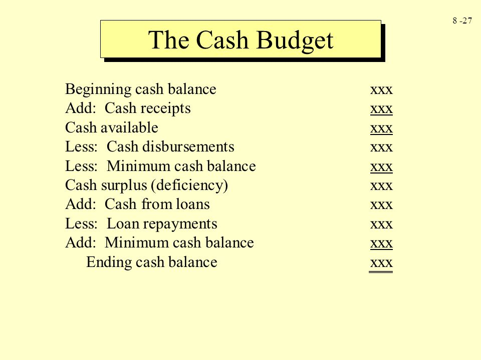8 -27 The Cash Budget Beginning cash balancexxx Add: Cash receiptsxxx Cash availablexxx Less: Cash disbursementsxxx Less: Minimum cash balancexxx Cash