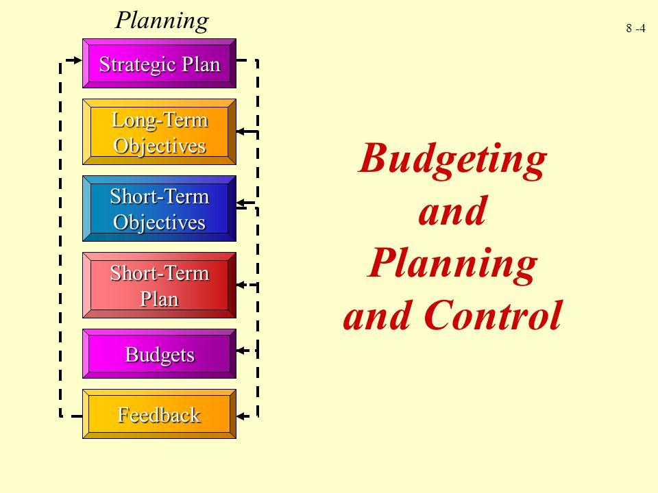 8 -4 Strategic Plan Short-Term Objectives Short-Term Plan Budgets Feedback Planning Long-Term Objectives Budgeting and Planning and Control