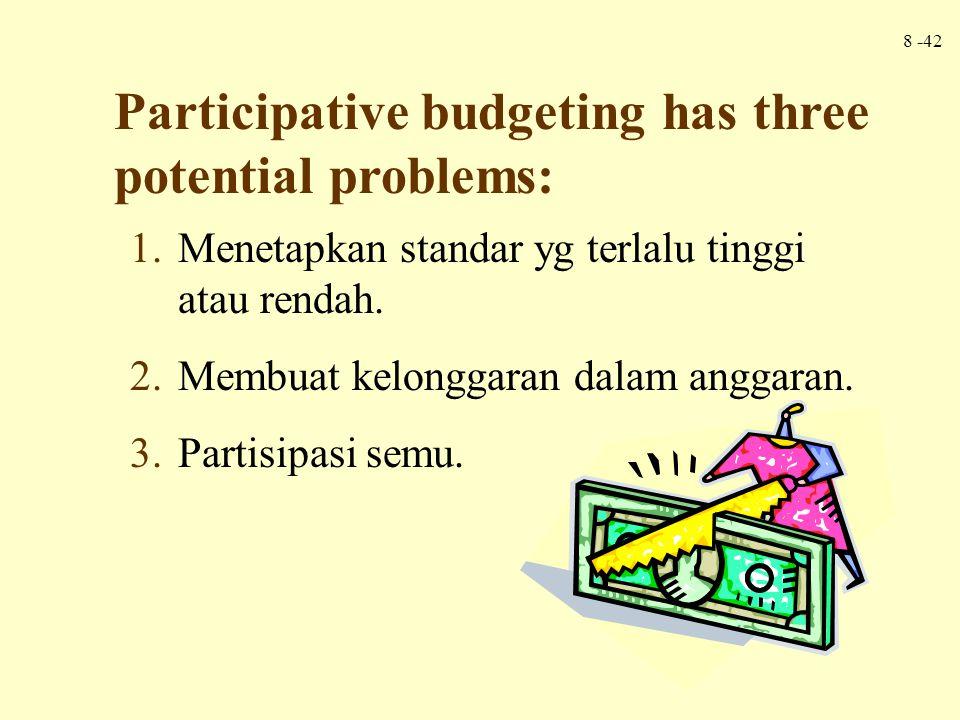 8 -42 Participative budgeting has three potential problems: 1.Menetapkan standar yg terlalu tinggi atau rendah. 2.Membuat kelonggaran dalam anggaran.