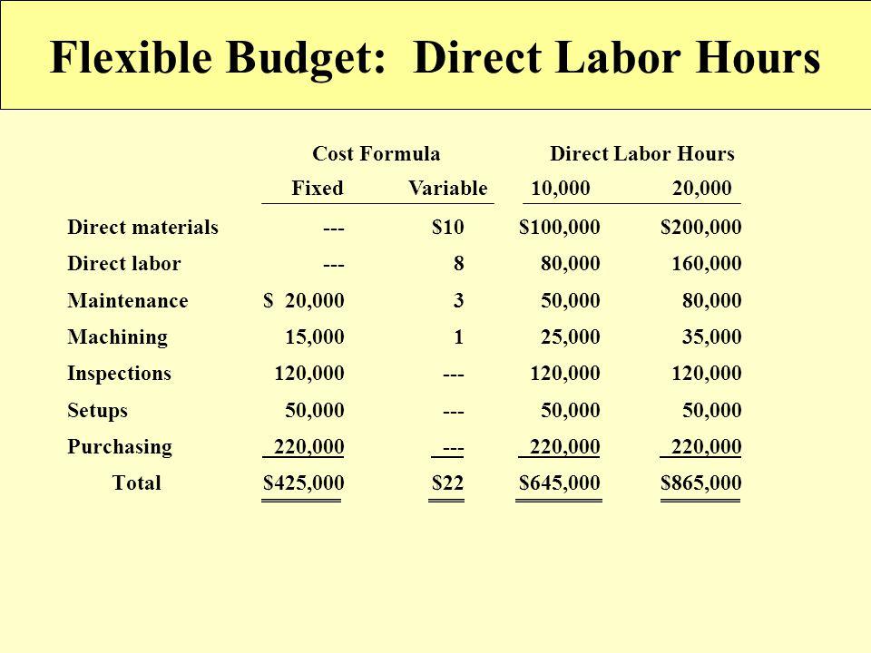8 -44 Flexible Budget: Direct Labor Hours Cost Formula Direct Labor Hours Direct materials---$10$100,000$200,000 Direct labor---880,000160,000 Mainten