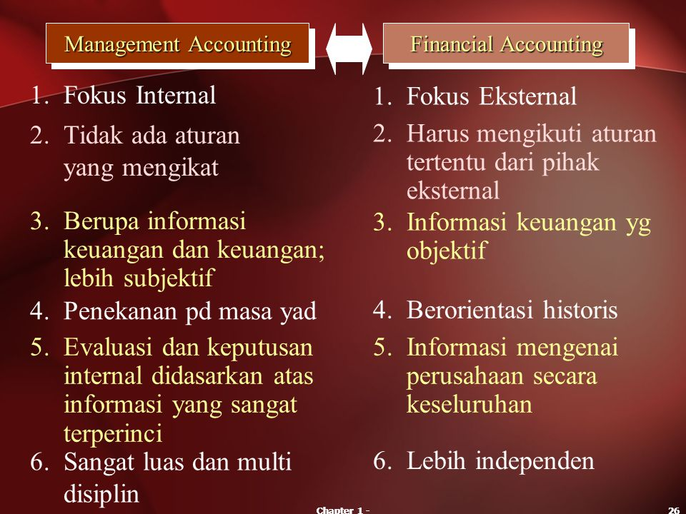 Chapter 1 -26Chapter 1 -26 Management Accounting Financial Accounting 1.Fokus Internal 1.Fokus Eksternal 2.Tidak ada aturan yang mengikat 2.Harus meng