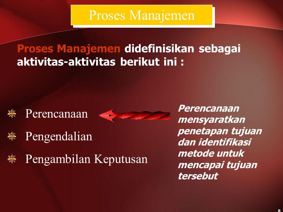 8 Proses Manajemen didefinisikan sebagai aktivitas-aktivitas berikut ini : Perencanaan Pengendalian Pengambilan Keputusan Perencanaan mensyaratkan pen