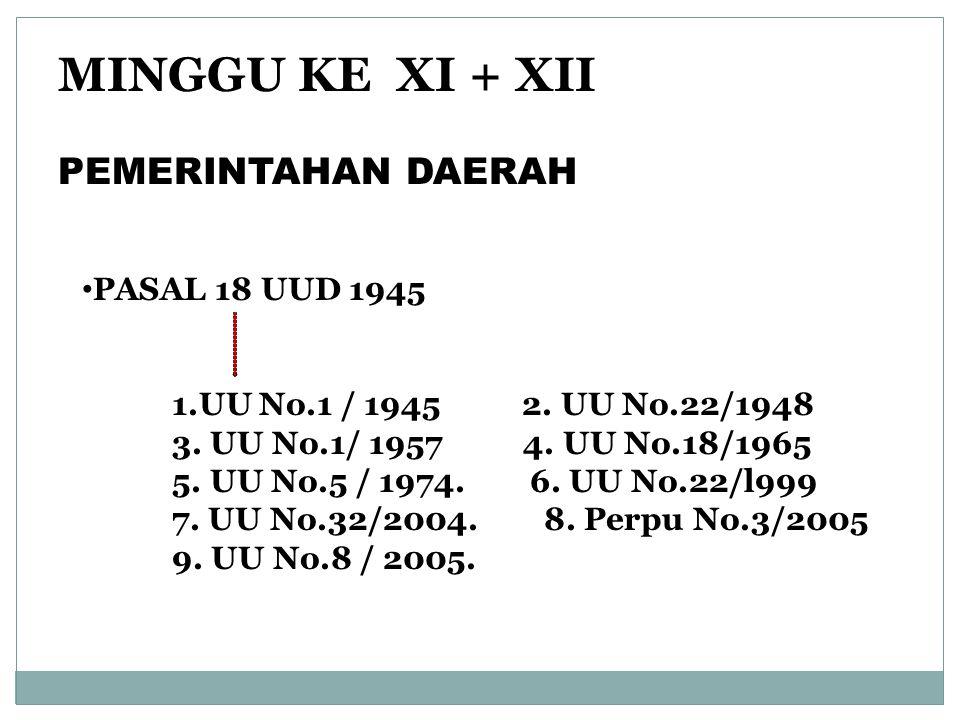 MINGGU KE XI + XII PEMERINTAHAN DAERAH PASAL 18 UUD 1945 1.UU No.1 / 1945 2. UU No.22/1948 3. UU No.1/ 1957 4. UU No.18/1965 5. UU No.5 / 1974. 6. UU