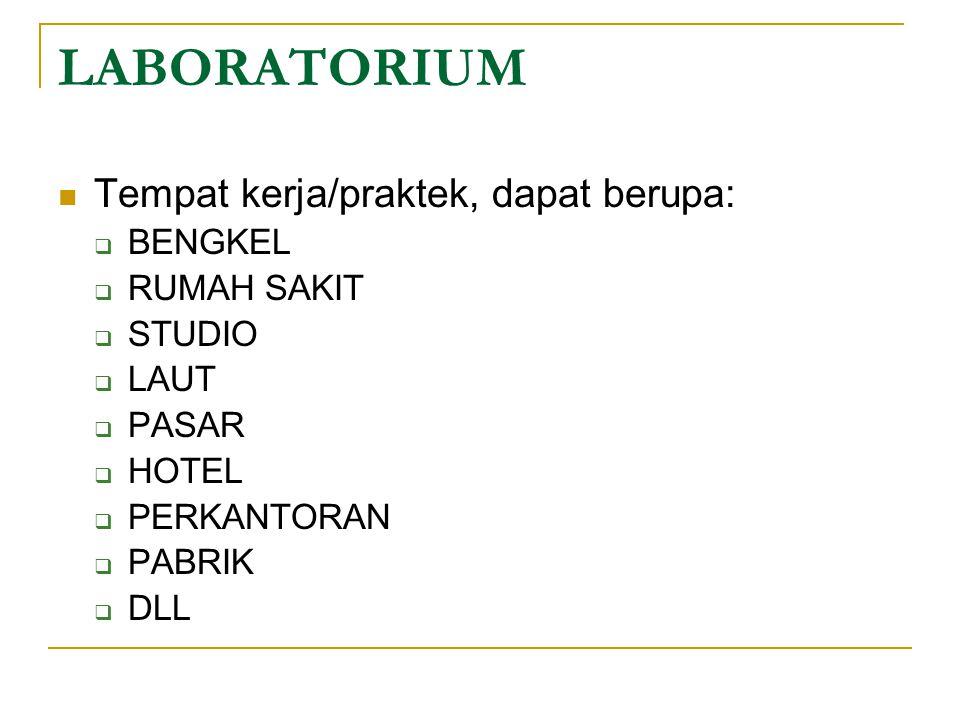 LABORATORIUM Tempat kerja/praktek, dapat berupa:  BENGKEL  RUMAH SAKIT  STUDIO  LAUT  PASAR  HOTEL  PERKANTORAN  PABRIK  DLL