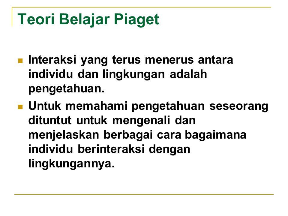 Teori Belajar Piaget Interaksi yang terus menerus antara individu dan lingkungan adalah pengetahuan. Untuk memahami pengetahuan seseorang dituntut unt