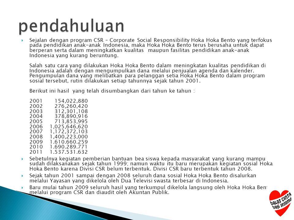  Sejalan dengan program CSR – Corporate Social Responsibility Hoka Hoka Bento yang terfokus pada pendidikan anak-anak Indonesia, maka Hoka Hoka Bento