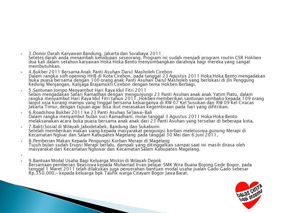  Sebagai wujud kepedulian Hoka Hoka Bento kepada masyarakat Surabaya, pada tanggal 16 dan 17 Februari 2012 Hokben Cinta Pendidikan telah memberikan beasiswa cepat guna kepada 75 orang siswa siswi SMK kelas XII serta siswa siswi penghuni Panti Asuhan  BEASISWA CEPAT GUNA HOKBEN Sebagai wujud kepedulian Hoka Hoka Bento kepada masyarakat Surabaya, pada tanggal 16 dan 17 Februari 2012 Hokben Cinta Pendidikan telah memberikan beasiswa cepat guna kepada 75 orang siswa siswi SMK kelas XII serta siswa siswi penghuni Panti Asuhan  BEASISWA PRESTASI ANAK PANTI ASUHAN Dalam rangka menyambut hari Raya Keagamaan Natal 2011 Hokben Cinta Pendidikan kembali memberikan beasiswa bagi anak anak Penghuni Panti yang berprestasi.