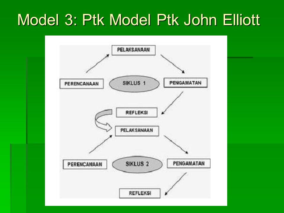 Survei (Penemuan fakta dan analisis) Rencana Umum Tindakan 1 Tindakan 2 Tindakan 3 Implementasi Tindakan 1 Pengaruh dan implementasi monitor Survei (m