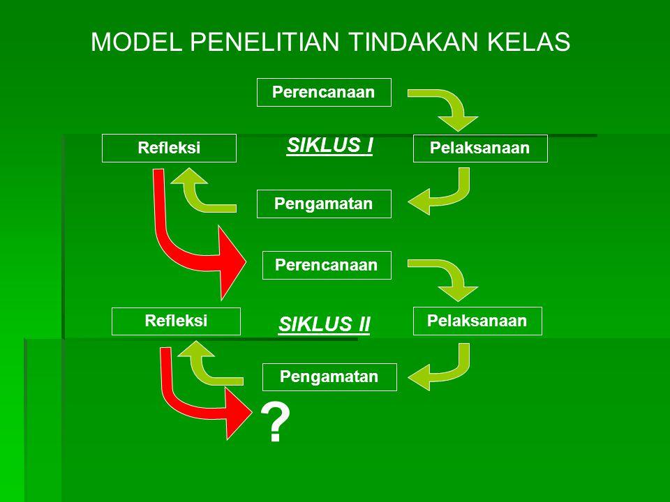 Langkah 1 Siklus (1) Rencana (2) Tindakan (3) Pengamatan, Analisis Hasil (4) Refleksi Evaluasi