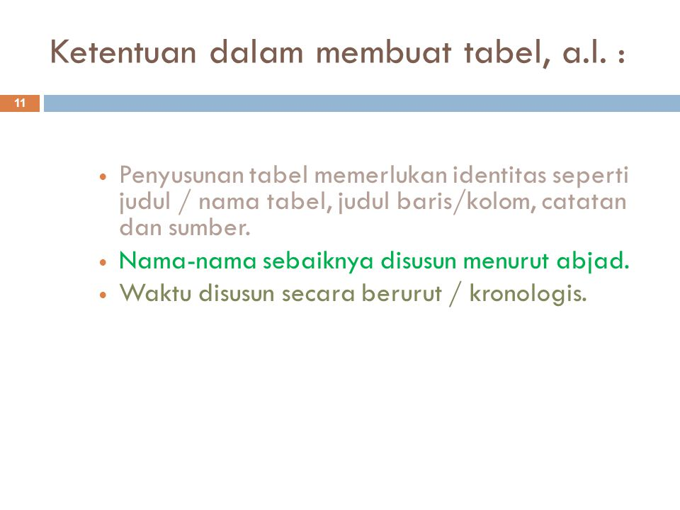 Ketentuan dalam membuat tabel, a.l. : 11 Penyusunan tabel memerlukan identitas seperti judul / nama tabel, judul baris/kolom, catatan dan sumber. Nama