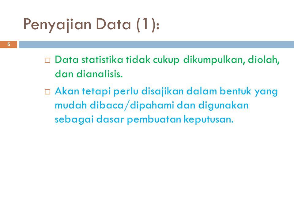 Penyajian Data (2): 6  Bentuk penyajian data lebih bersifat seni dan sangat dipengaruhi oleh tujuan pengumpulan data, yaitu apa yang ingin diketahui dari pengumpulan data.
