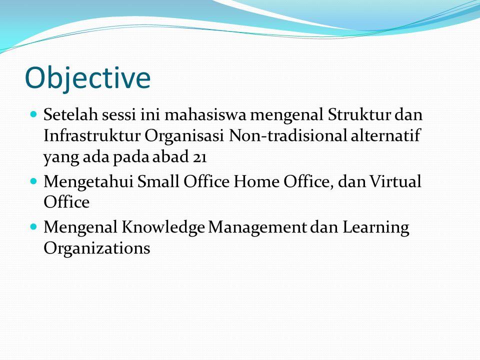 Objective Setelah sessi ini mahasiswa mengenal Struktur dan Infrastruktur Organisasi Non-tradisional alternatif yang ada pada abad 21 Mengetahui Small Office Home Office, dan Virtual Office Mengenal Knowledge Management dan Learning Organizations