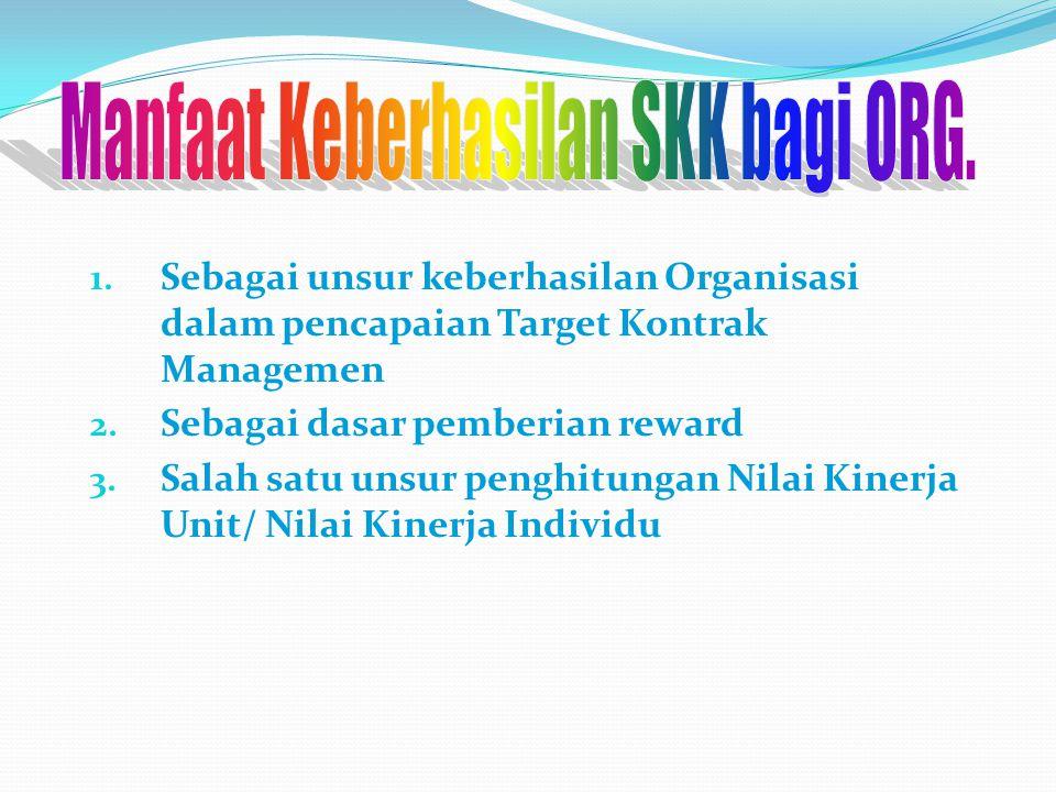 1. Sebagai unsur keberhasilan Organisasi dalam pencapaian Target Kontrak Managemen 2. Sebagai dasar pemberian reward 3. Salah satu unsur penghitungan