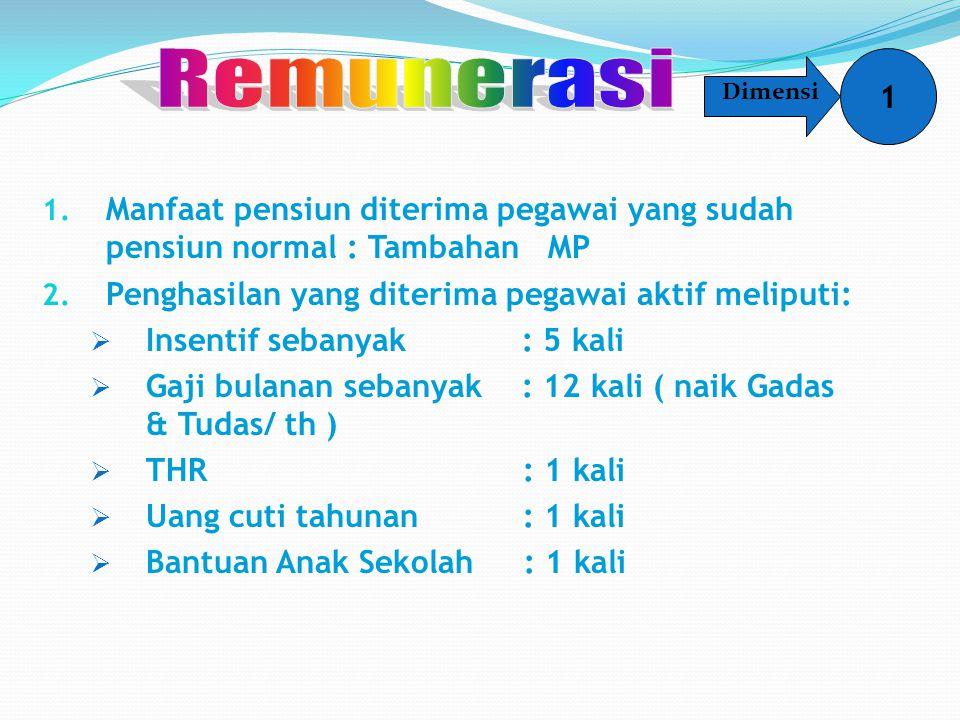 1. Manfaat pensiun diterima pegawai yang sudah pensiun normal : Tambahan MP 2. Penghasilan yang diterima pegawai aktif meliputi:  Insentif sebanyak: