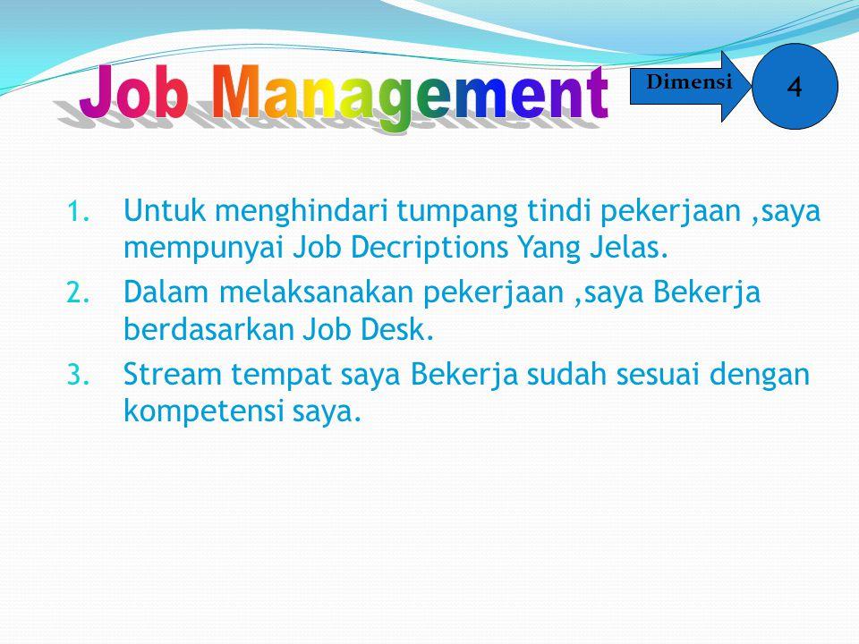 1. Untuk menghindari tumpang tindi pekerjaan,saya mempunyai Job Decriptions Yang Jelas. 2. Dalam melaksanakan pekerjaan,saya Bekerja berdasarkan Job D