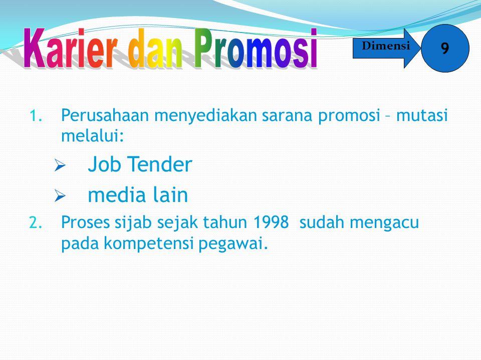 1. Perusahaan menyediakan sarana promosi – mutasi melalui:  Job Tender  media lain 2. Proses sijab sejak tahun 1998 sudah mengacu pada kompetensi pe
