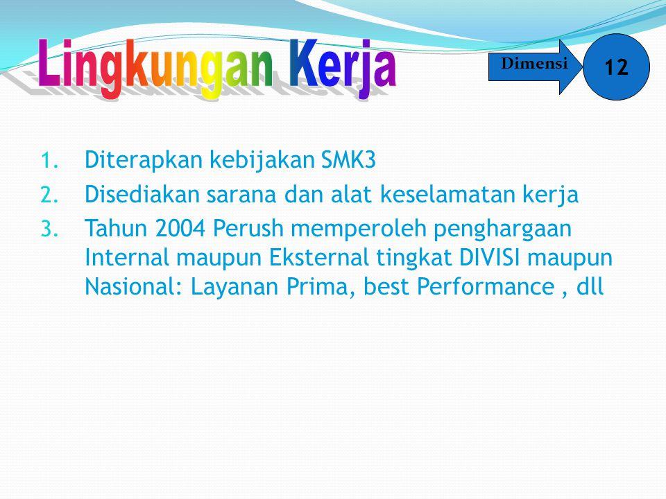 1. Diterapkan kebijakan SMK3 2. Disediakan sarana dan alat keselamatan kerja 3. Tahun 2004 Perush memperoleh penghargaan Internal maupun Eksternal tin