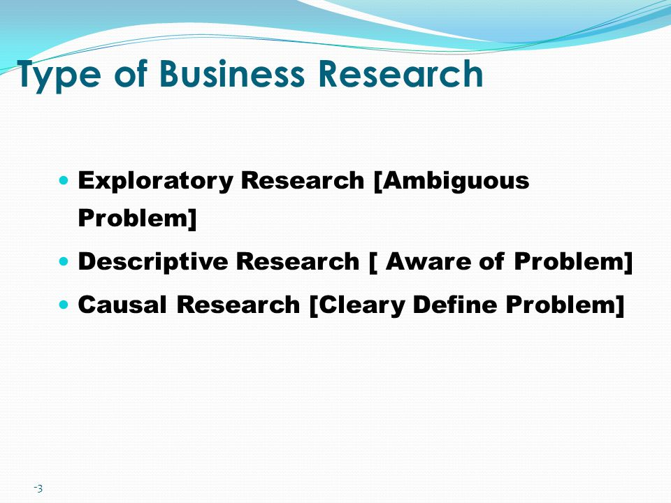-3 Type of Business Research Exploratory Research [Ambiguous Problem] Descriptive Research [ Aware of Problem] Causal Research [Cleary Define Problem]