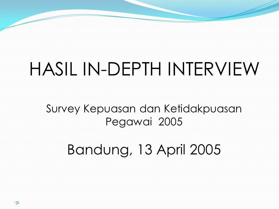 -31 HASIL IN-DEPTH INTERVIEW Survey Kepuasan dan Ketidakpuasan Pegawai 2005 Bandung, 13 April 2005
