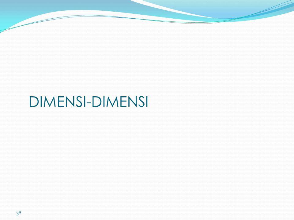 -38 DIMENSI-DIMENSI