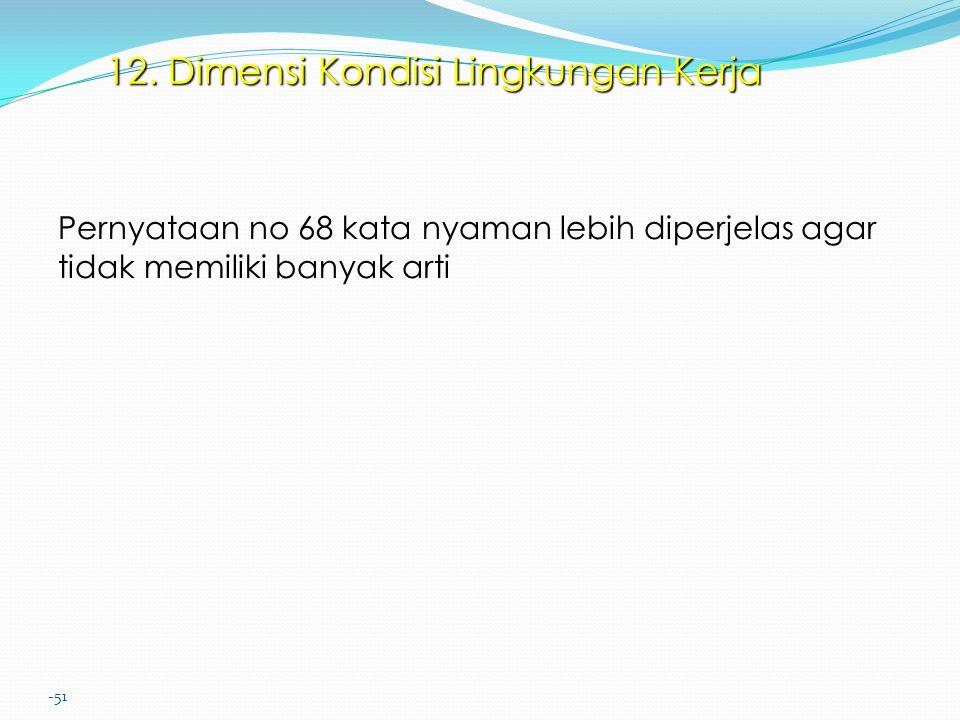 -51 12. Dimensi Kondisi Lingkungan Kerja Pernyataan no 68 kata nyaman lebih diperjelas agar tidak memiliki banyak arti