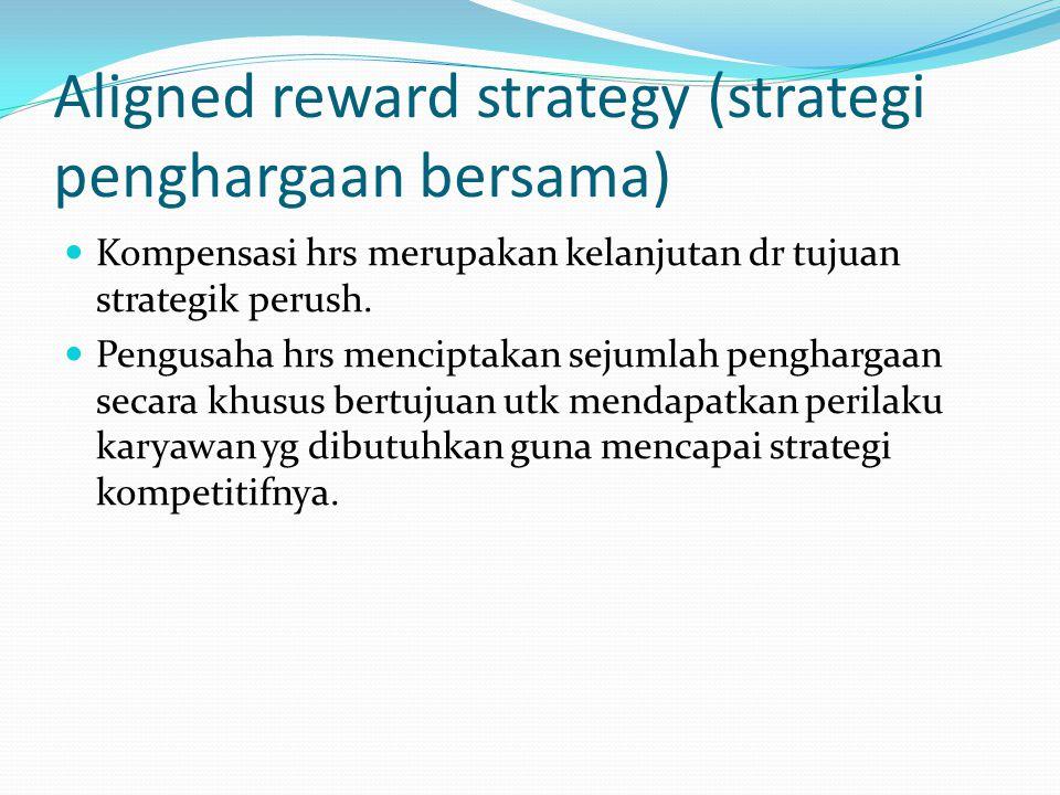 Aligned reward strategy (strategi penghargaan bersama) Kompensasi hrs merupakan kelanjutan dr tujuan strategik perush. Pengusaha hrs menciptakan sejum