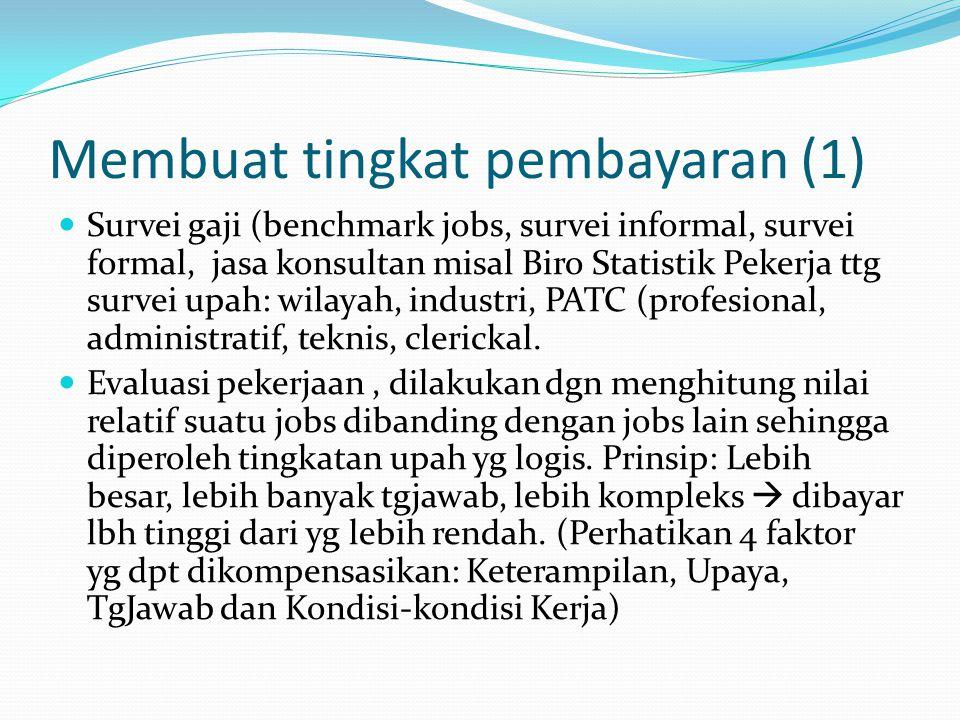 Membuat tingkat pembayaran (1) Survei gaji (benchmark jobs, survei informal, survei formal, jasa konsultan misal Biro Statistik Pekerja ttg survei upa