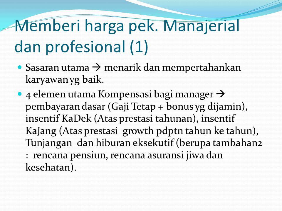 Memberi harga pek. Manajerial dan profesional (1) Sasaran utama  menarik dan mempertahankan karyawan yg baik. 4 elemen utama Kompensasi bagi manager