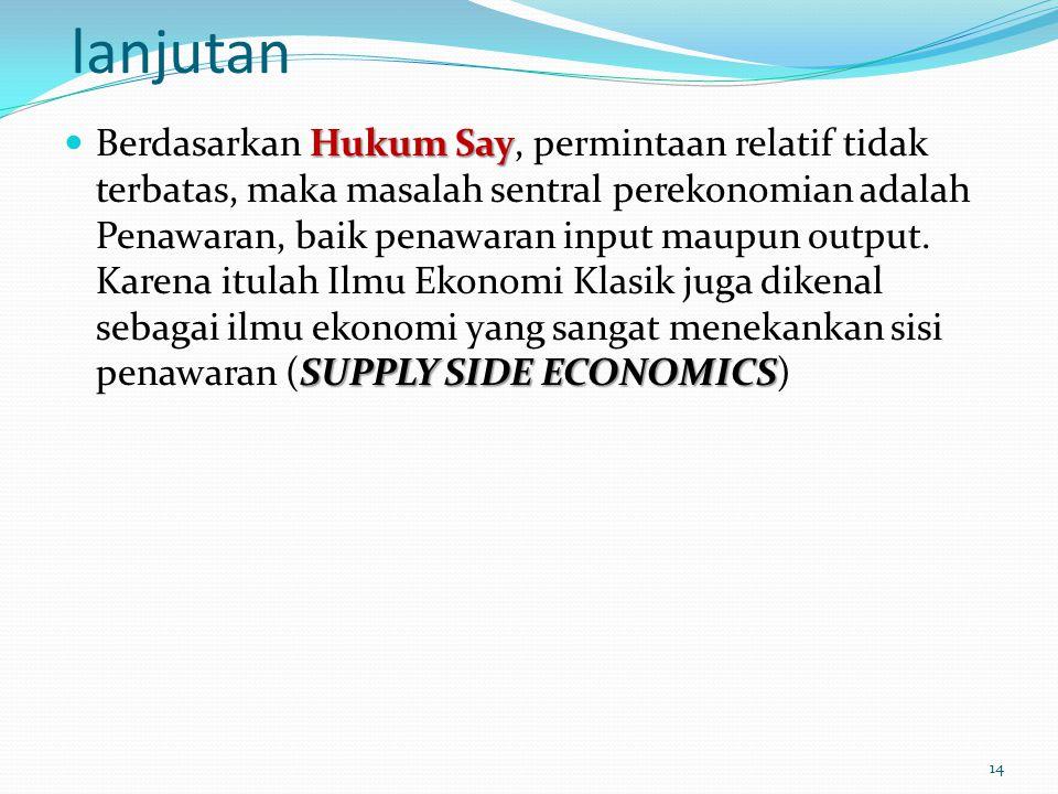 lanjutan Hukum Say SUPPLY SIDE ECONOMICS Berdasarkan Hukum Say, permintaan relatif tidak terbatas, maka masalah sentral perekonomian adalah Penawaran,