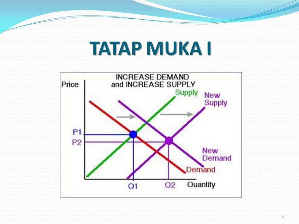 TATAP MUKA I 2