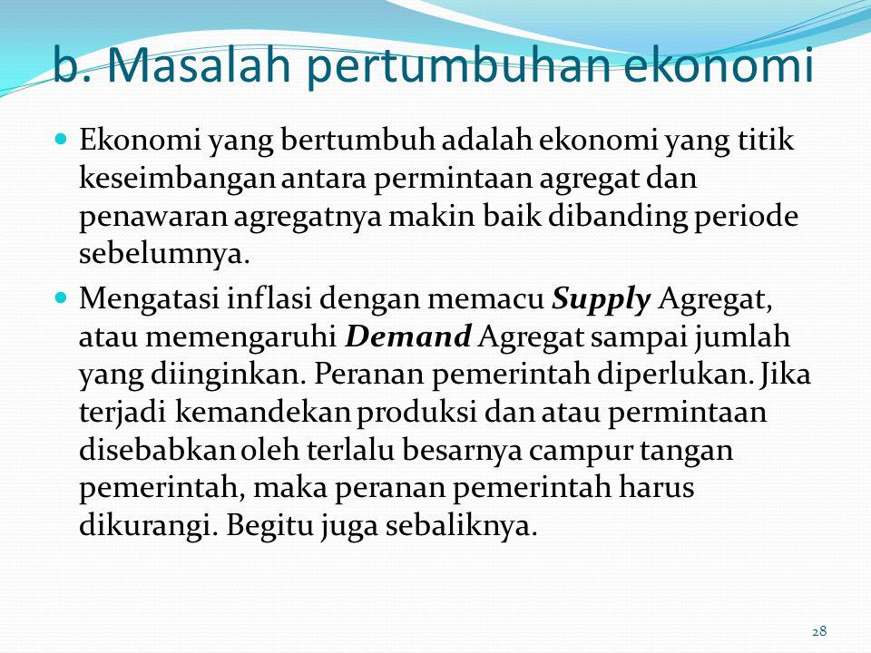 b. Masalah pertumbuhan ekonomi Ekonomi yang bertumbuh adalah ekonomi yang titik keseimbangan antara permintaan agregat dan penawaran agregatnya makin
