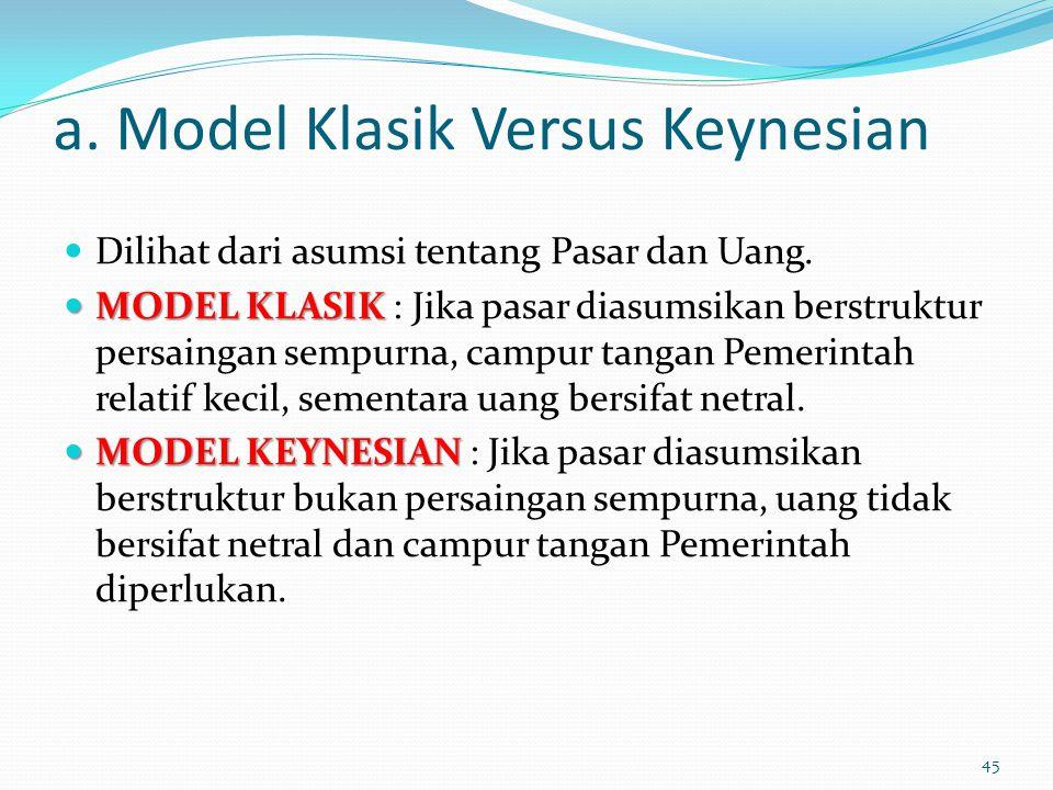 a. Model Klasik Versus Keynesian Dilihat dari asumsi tentang Pasar dan Uang. MODEL KLASIK MODEL KLASIK : Jika pasar diasumsikan berstruktur persaingan