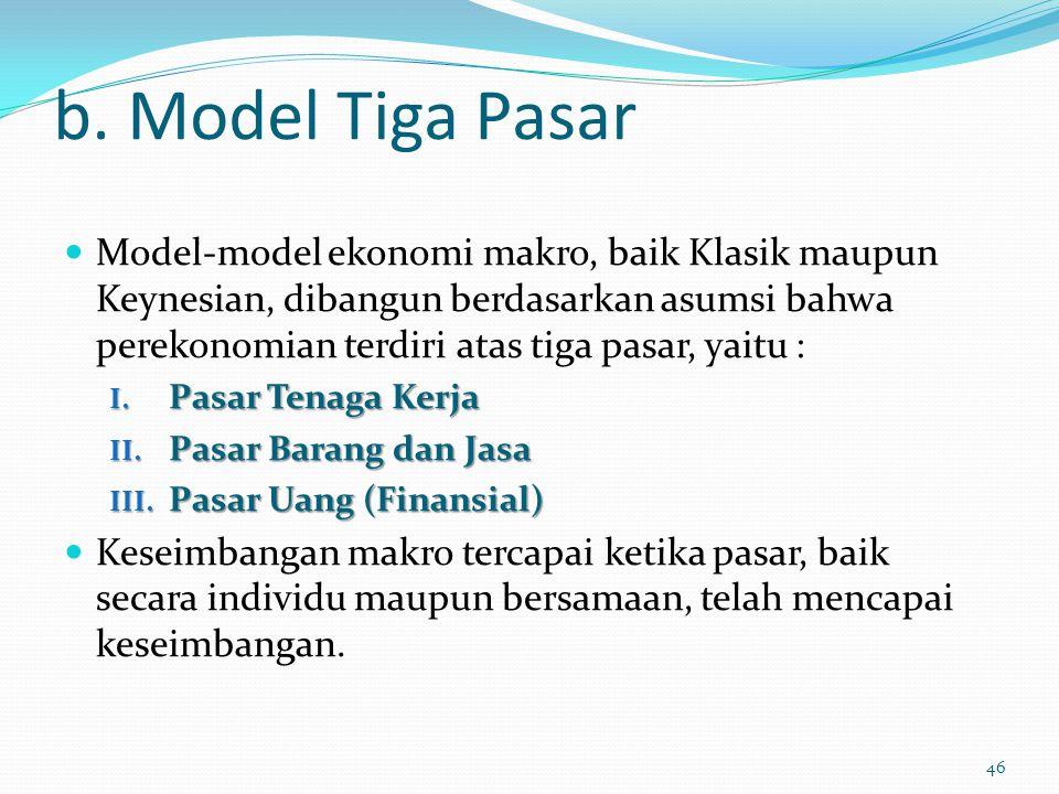b. Model Tiga Pasar Model-model ekonomi makro, baik Klasik maupun Keynesian, dibangun berdasarkan asumsi bahwa perekonomian terdiri atas tiga pasar, y