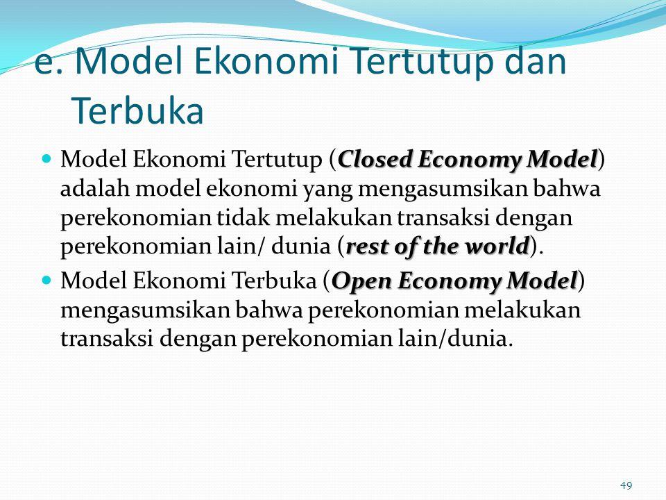 e. Model Ekonomi Tertutup dan Terbuka Closed Economy Model rest of the world Model Ekonomi Tertutup (Closed Economy Model) adalah model ekonomi yang m