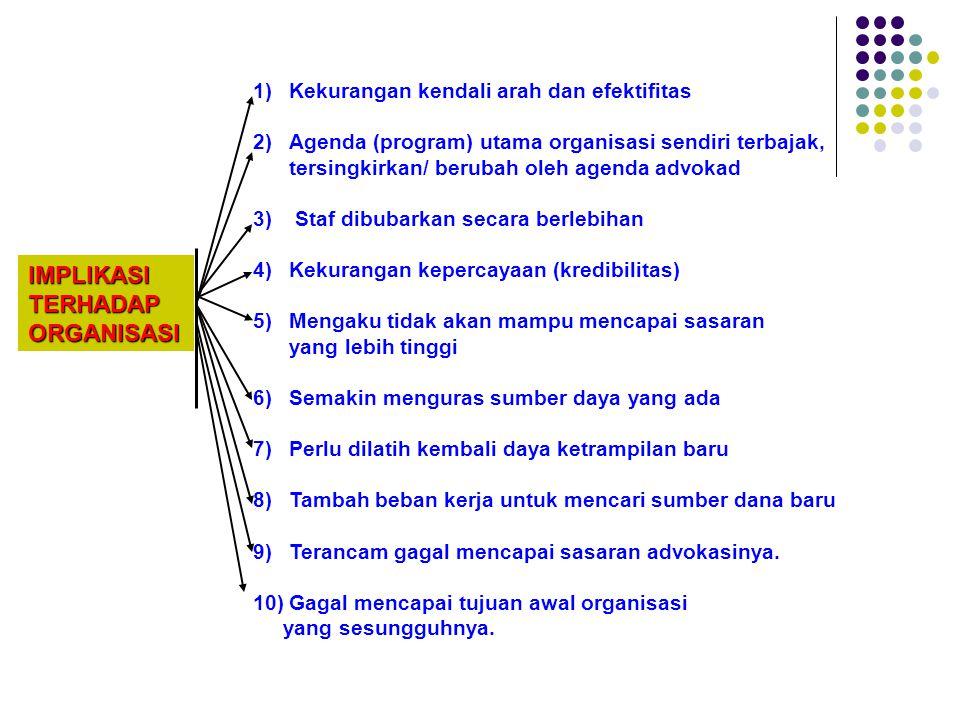 IMPLIKASI TERHADAP ORGANISASI 1) 1)Kekurangan kendali arah dan efektifitas 2) 2)Agenda (program) utama organisasi sendiri terbajak, tersingkirkan/ berubah oleh agenda advokad 3) 3) Staf dibubarkan secara berlebihan 4) 4)Kekurangan kepercayaan (kredibilitas) 5) 5)Mengaku tidak akan mampu mencapai sasaran yang lebih tinggi 6) 6)Semakin menguras sumber daya yang ada 7) 7)Perlu dilatih kembali daya ketrampilan baru 8) 8)Tambah beban kerja untuk mencari sumber dana baru 9) 9)Terancam gagal mencapai sasaran advokasinya.