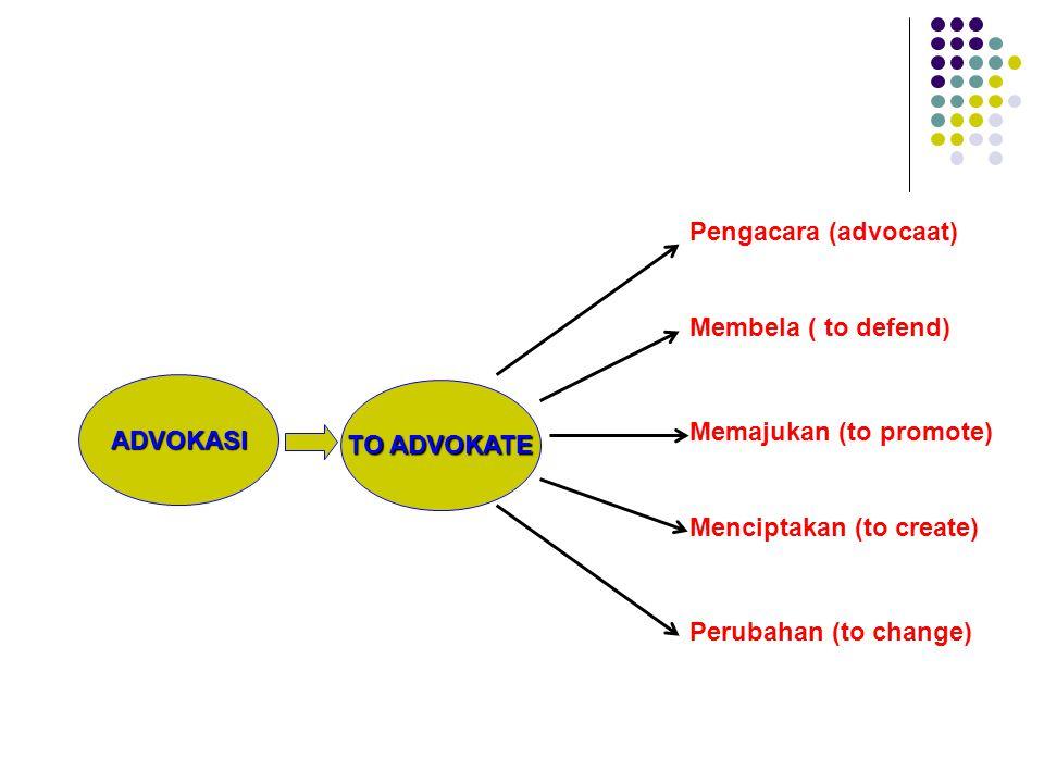 ADVOKASI TO ADVOKATE Pengacara (advocaat) Membela ( to defend) Memajukan (to promote) Menciptakan (to create) Perubahan (to change)