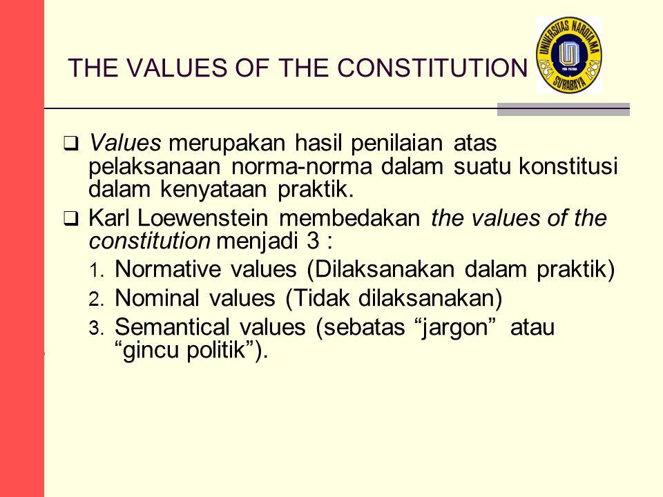 THE VALUES OF THE CONSTITUTION  Values merupakan hasil penilaian atas pelaksanaan norma-norma dalam suatu konstitusi dalam kenyataan praktik.