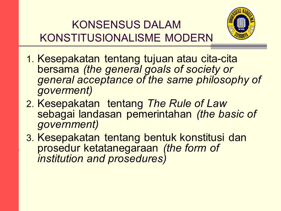 KONSENSUS DALAM KONSTITUSIONALISME MODERN 1.