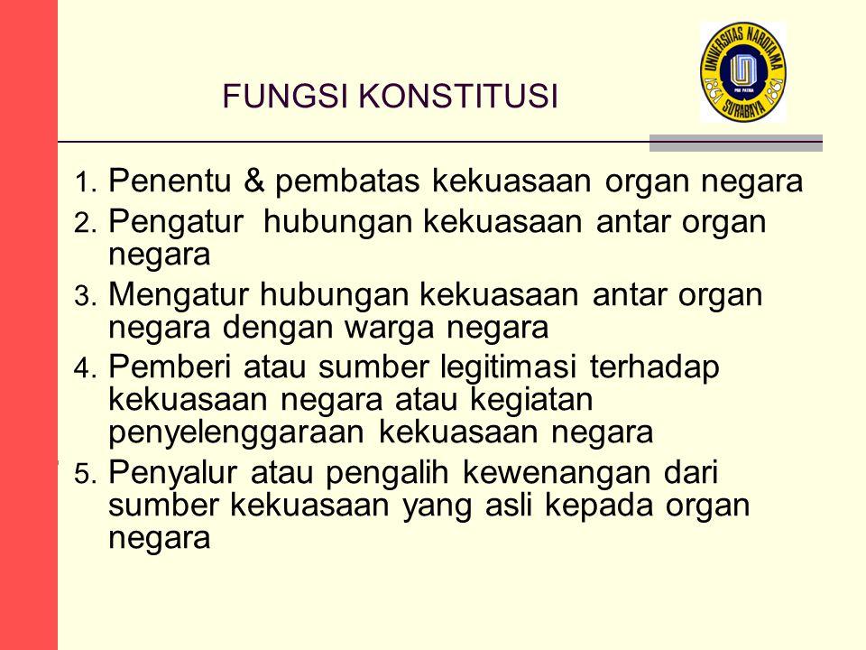 FUNGSI KONSTITUSI 1. Penentu & pembatas kekuasaan organ negara 2.