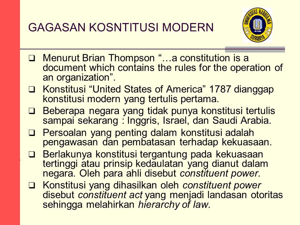 TEORI KONSTITUSI  Konstitusi merupakan resultante (hasil kesepakatan) sesuai dengan kebutuhan ideologi, politik, ekonomi, sosial, budaya, pertahanan dan keamanan (KC.