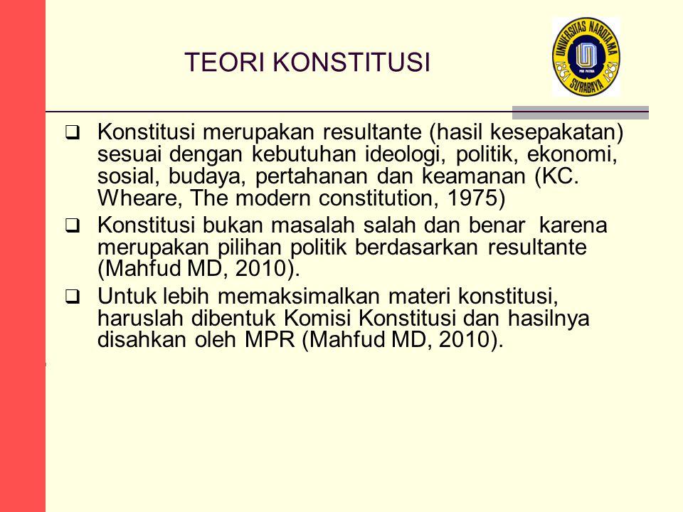 FUNGSI KONSTITUSI 1.Penentu & pembatas kekuasaan organ negara 2.