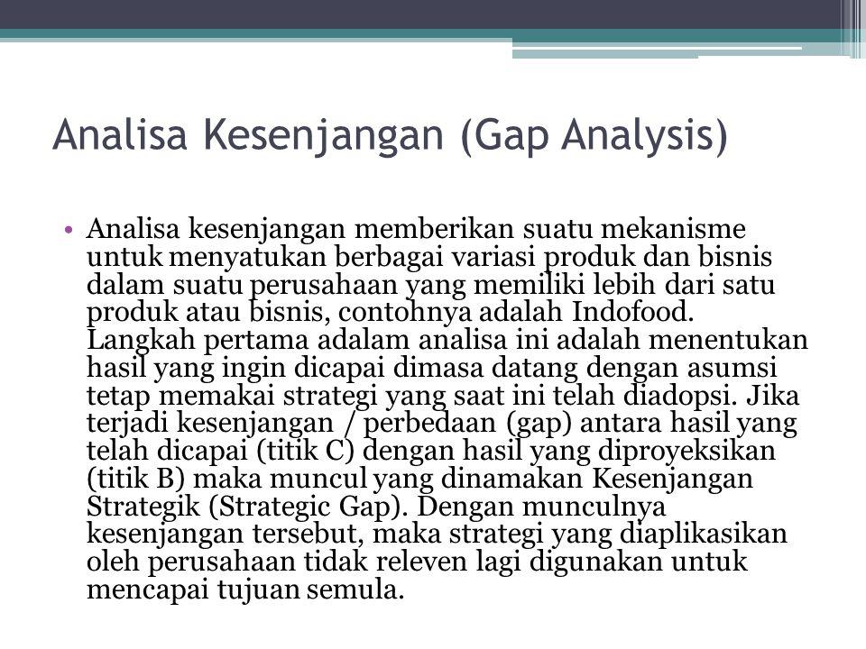 Analisa Kesenjangan (Gap Analysis) Analisa kesenjangan memberikan suatu mekanisme untuk menyatukan berbagai variasi produk dan bisnis dalam suatu perusahaan yang memiliki lebih dari satu produk atau bisnis, contohnya adalah Indofood.