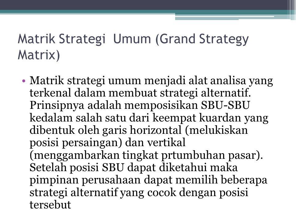 Matrik Strategi Umum (Grand Strategy Matrix) Matrik strategi umum menjadi alat analisa yang terkenal dalam membuat strategi alternatif. Prinsipnya ada